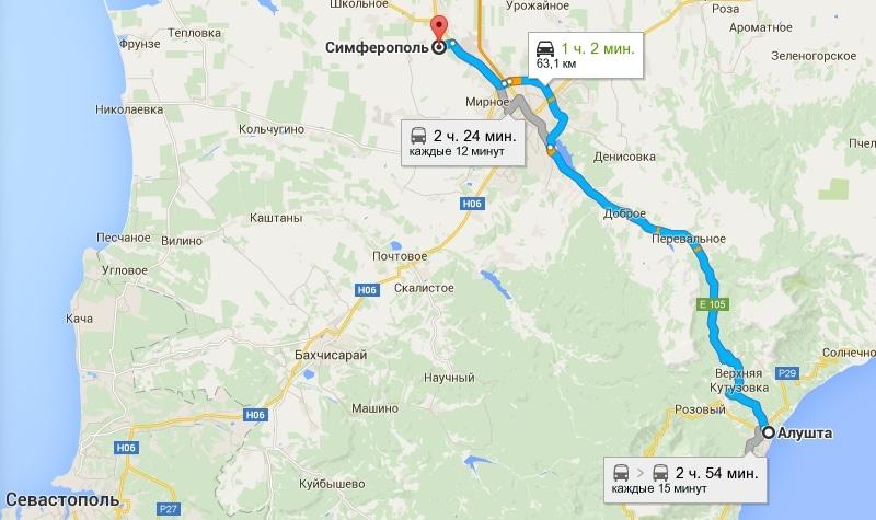 как добраться до аэропорта Симферополя из Алушты