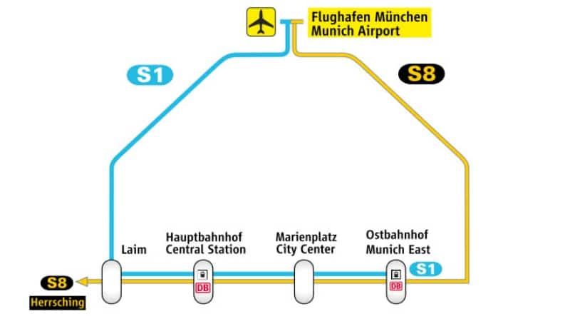 как добраться из аэропорта Мюнхена до Мюнхена