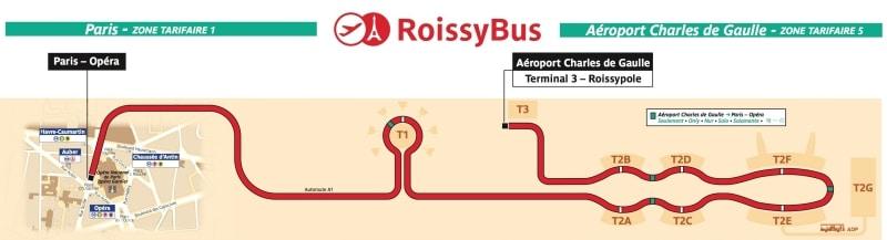как добраться на автобусе из аэропорта Шарль де Голль