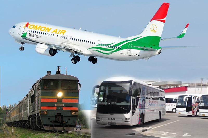 почему самолет безопаснее поезда
