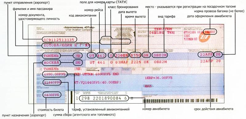 какое время указывается в авиабилетах местное или московское