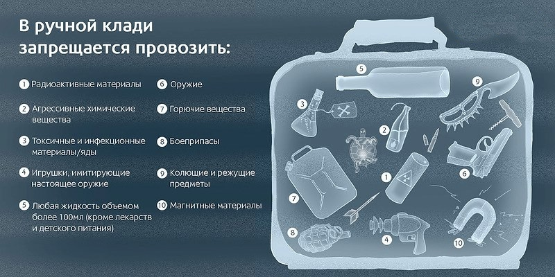 http://samoleting.ru/wp-content/uploads/2016/06/ruchnaya-klad-Aeroflot31.jpg