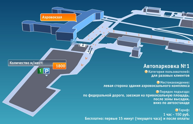 Сколько стоит в сутки стоянка в аэропорту Домодедово