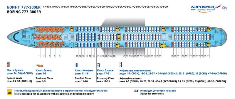 Боинг 777-200 (схема салона) Аэрофлота