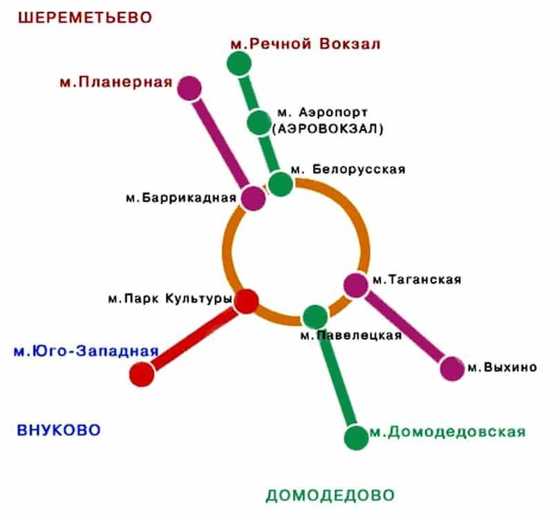 названия аэропортов Москвы