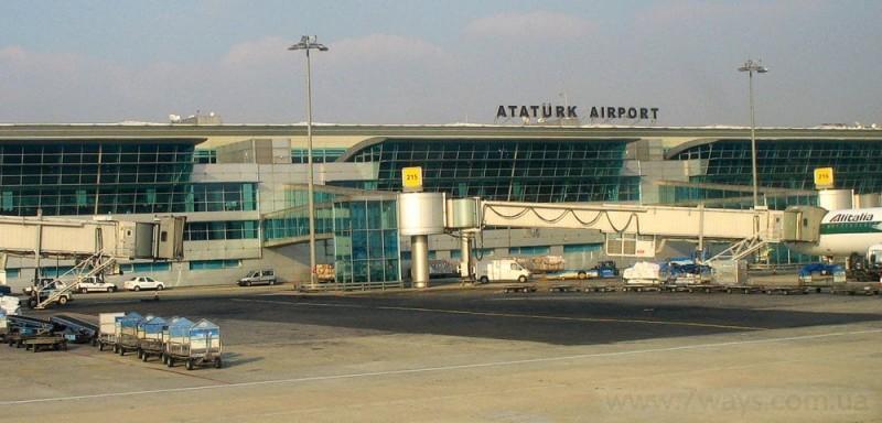аэропорты Турции на карте Турции