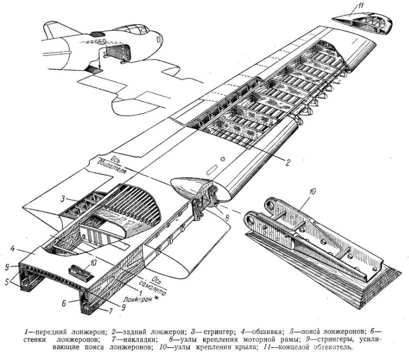 профиль крыла самолета
