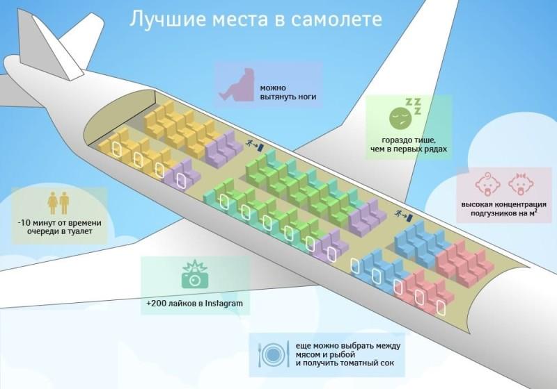бронирование билетов Уральские авиалинии