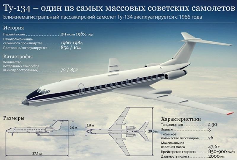 самолет дьявола ТУ-134