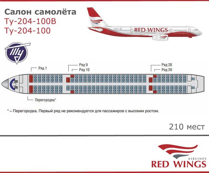 Характеристики Ту-204