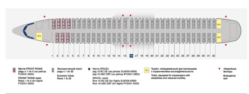 Авиабилеты чебоксары симферополь цены