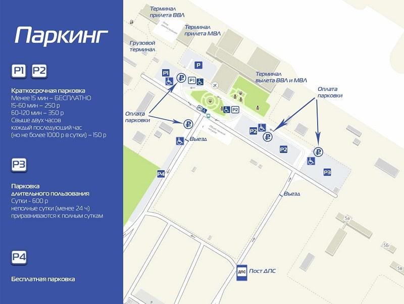 Официальный сайт аэропорта Минеральные Воды