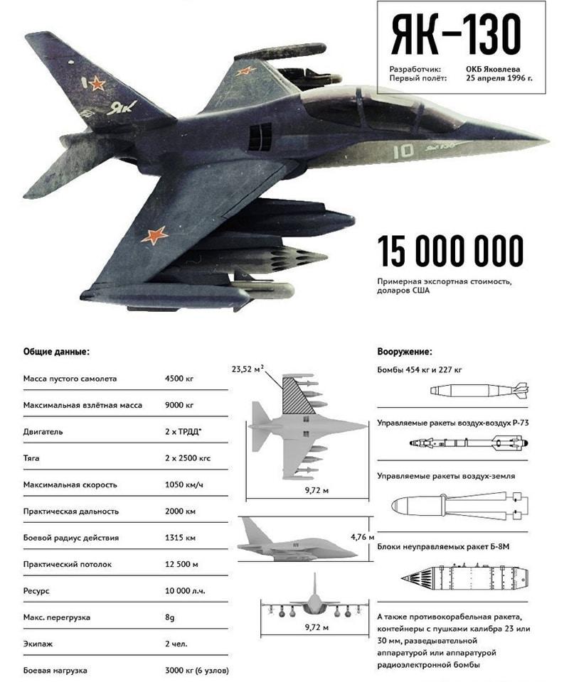 технические характеристики ЯК-130