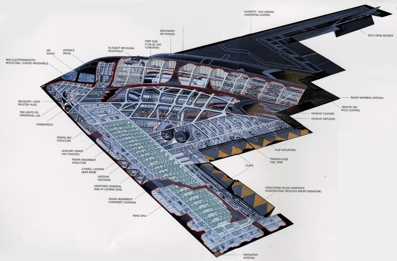 самолет Б-2 Спирит