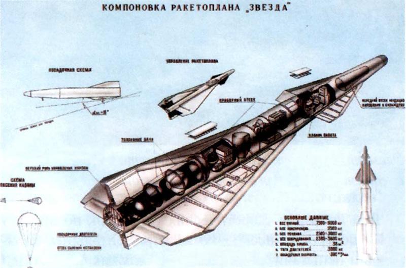 Ту-136