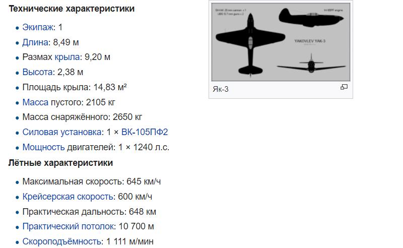 чертежи Як-3