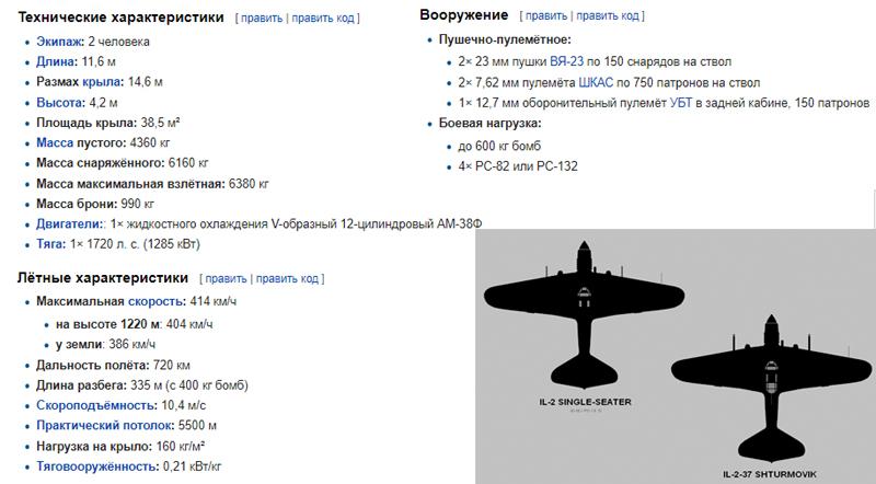 Технические характеристики Ил-2