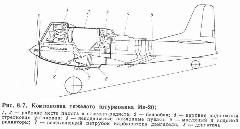 Фото Ил-20