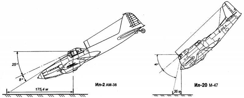 Штурмовик Ил-20